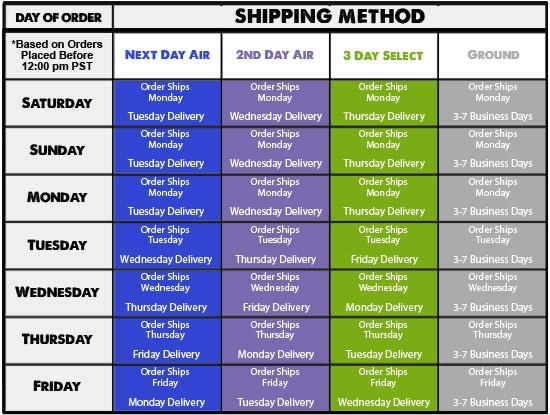 Shipping Details | SoccerGarage com